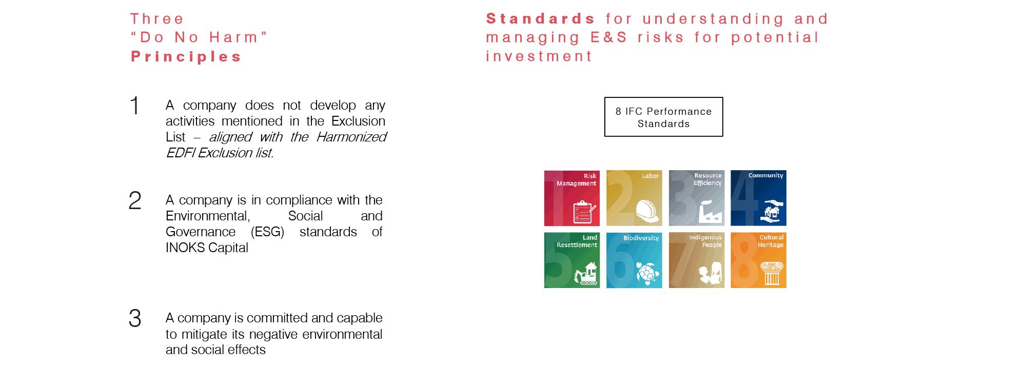 content-ESG-impact-graph
